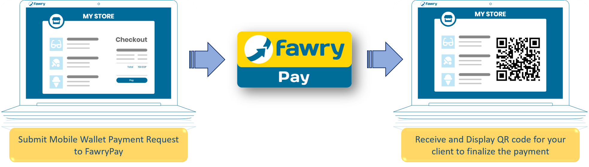 QR wallet payment flow